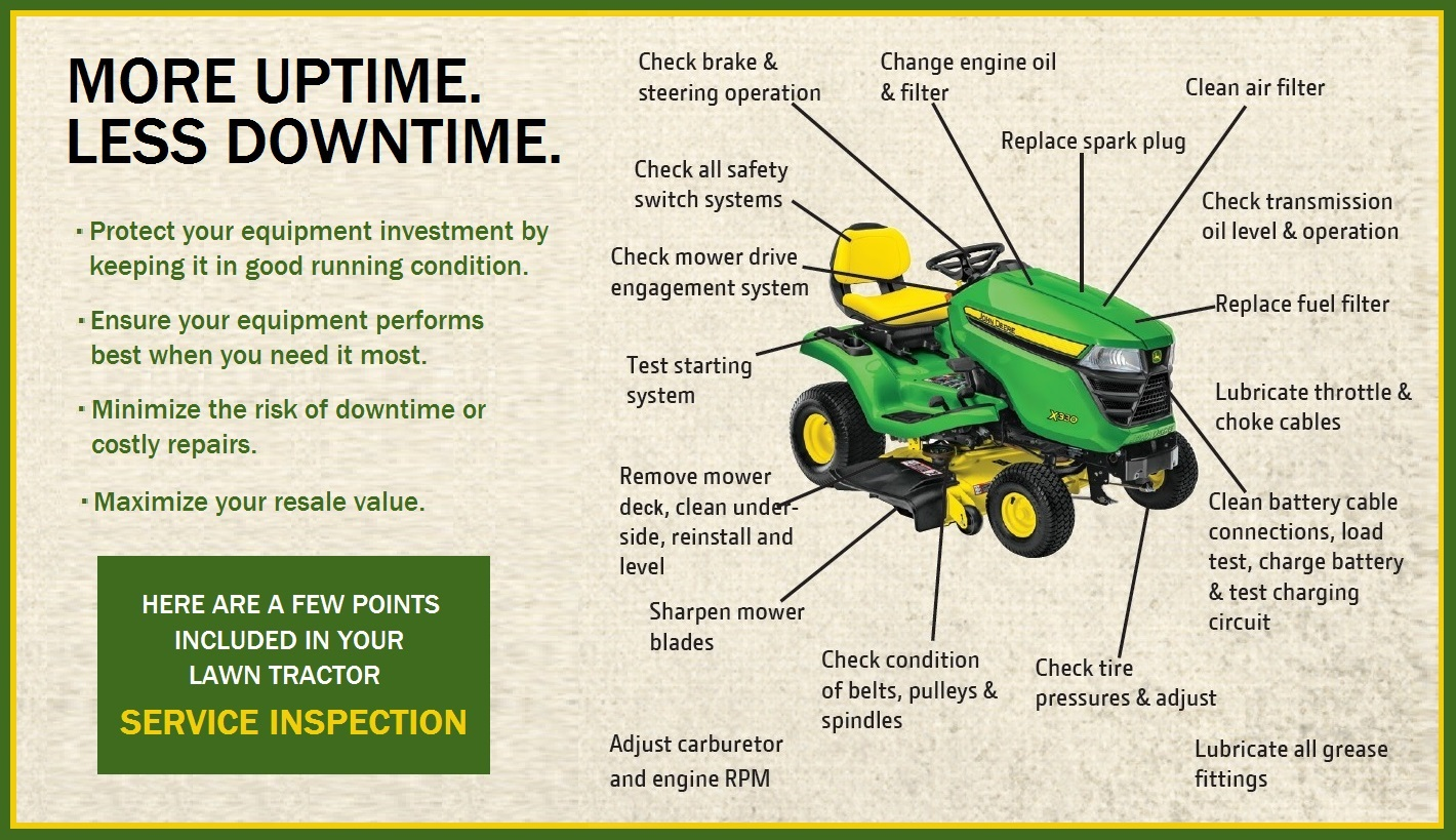 LawnTractorServicePoints-image4